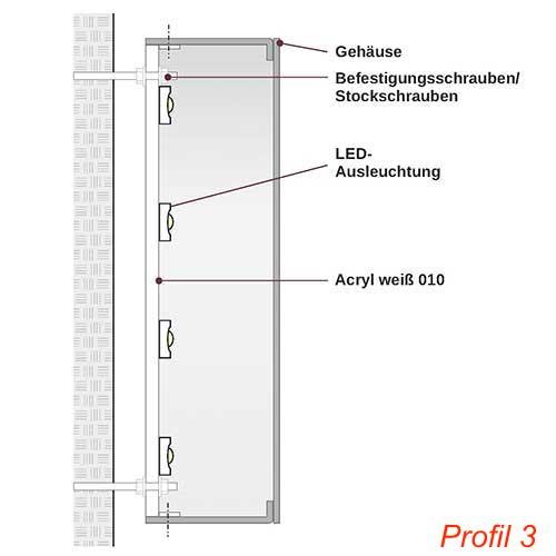 PROFIL-3
