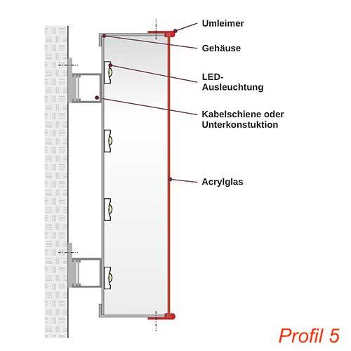 PROFIL-5