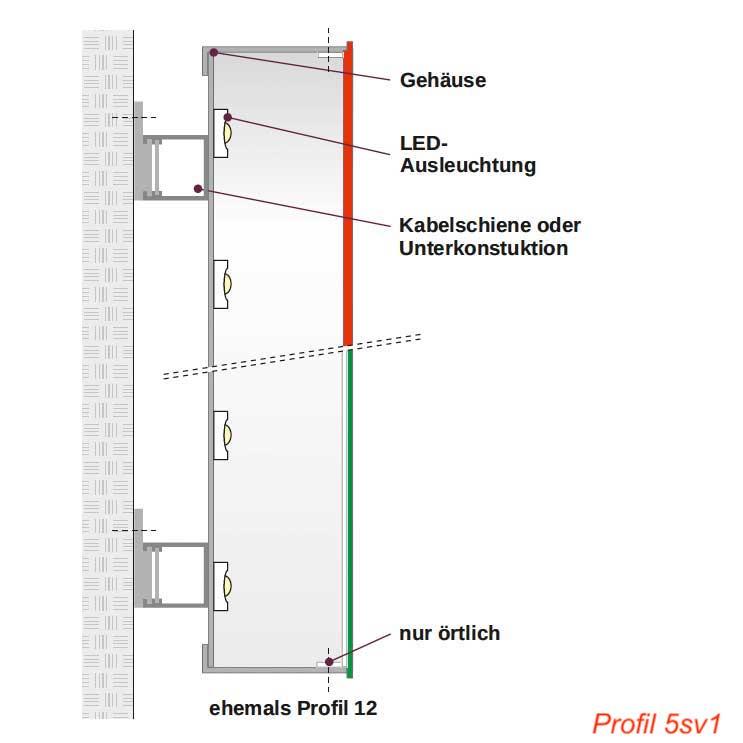 PROFIL-5sv1