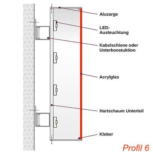 PROFIL-6