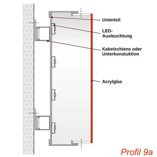 PROFIL-9a